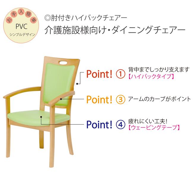 Care-AC-001の商品ポイント