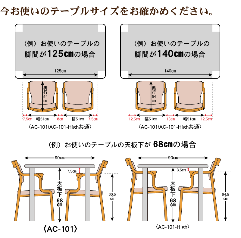 椅子・テーブル配置図