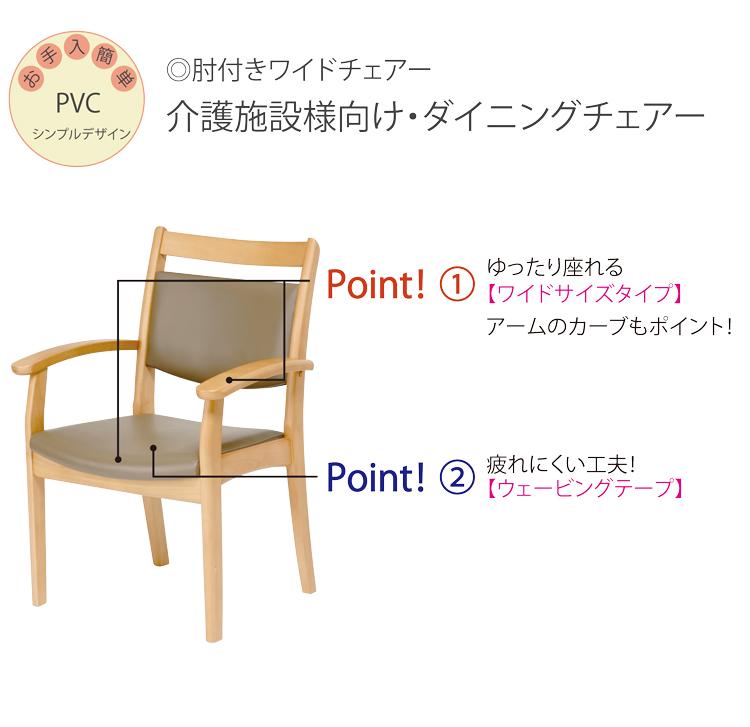 Care-AC-002の商品ポイント